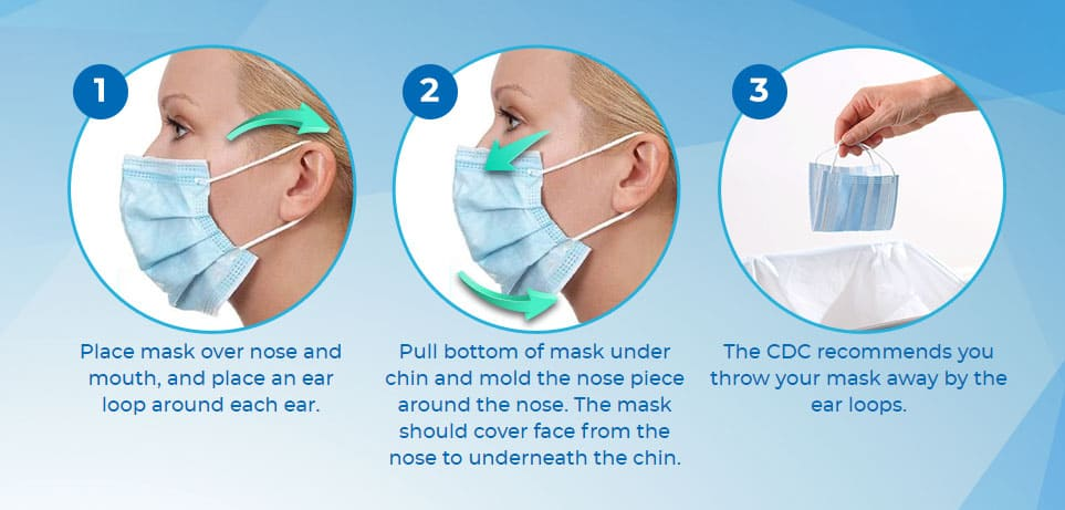 Clean Zone Masks Review